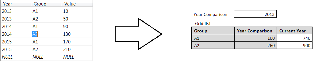 Acumatica Data Transformation