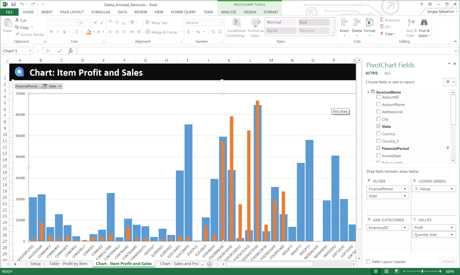 Acumatica and Excel Pivot Tables