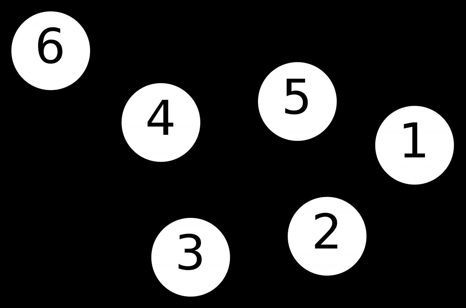 Acumatica PXGraph
